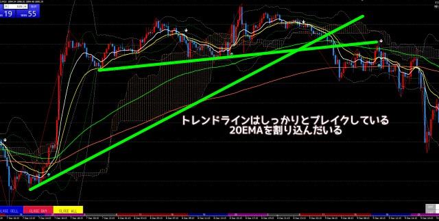 2020.12.09ゴールドXAUUSD15分足チャート